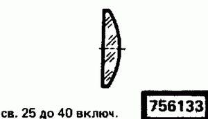 Код классификатора ЕСКД 756133