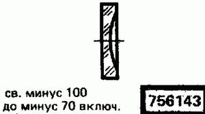 Код классификатора ЕСКД 756143