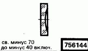 Код классификатора ЕСКД 756144