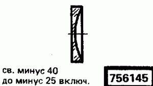 Код классификатора ЕСКД 756145