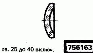 Код классификатора ЕСКД 756163