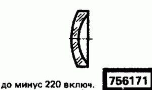 Код классификатора ЕСКД 756171