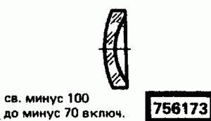 Код классификатора ЕСКД 756173
