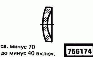 Код классификатора ЕСКД 756174