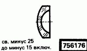 Код классификатора ЕСКД 756176