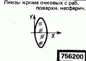 Код классификатора ЕСКД 7562