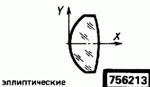 Код классификатора ЕСКД 756213