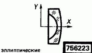 Код классификатора ЕСКД 756223