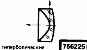 Код классификатора ЕСКД 756225