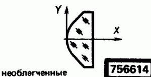 Код классификатора ЕСКД 756614