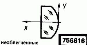 Код классификатора ЕСКД 756616