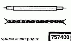Код классификатора ЕСКД 7574