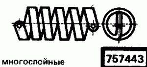 Код классификатора ЕСКД 757443