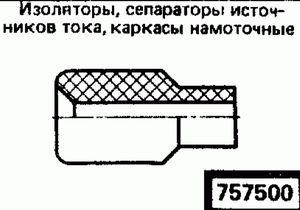 Код классификатора ЕСКД 7575