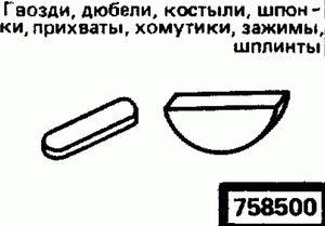 Код классификатора ЕСКД 7585