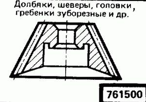 Код классификатора ЕСКД 7615