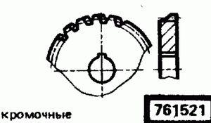 Код классификатора ЕСКД 761521