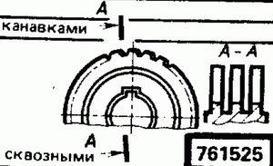 Код классификатора ЕСКД 761525